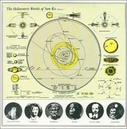 Heliocentric Worlds 2