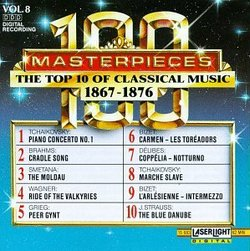 The Top 10 of Classical Music, 1867-1876