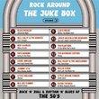 Rock Around The Juke Box Vol. 3