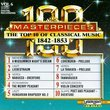 The Top 10 of Classical Music, 1842-1853