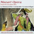 Mozart Opera for Flute and String Trio