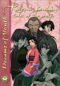 Rurouni Kenshin - Dreams of Youth (Episodes 79-82)