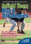 Baseball Coaching:Infield Team Play & Strategies