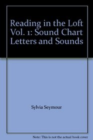 Reading in the Loft Vol. 1: Sound Chart Letters and Sounds