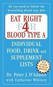 Eat Right for Blood Type A (Eat Right for Your Type)