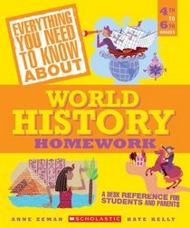 Everything You Need To Know About World History: A Desk Reference for Parents and Students (Everything You Need to Know About)