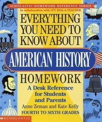 Everything You Need To Know About American History Homework (Everything You Need To Know..)