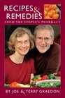 Recipes  Remedies From The People's Pharmacy