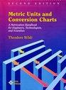 Metric Units and Conversion Charts