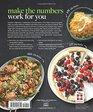 Better Homes and Gardens Calorie-Smart Meals 150 Recipes for Delicious 300- 400- and 500-Calorie Dishes