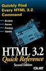 Html 3.2: Quick Reference