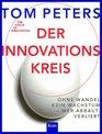 Der Innovationskreis Ohne Wandel kein Wachstum - wer abbaut verliert