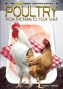 Poultry From the Farm to Your Table