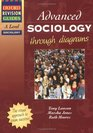 AS and A Level Sociology Through Diagrams